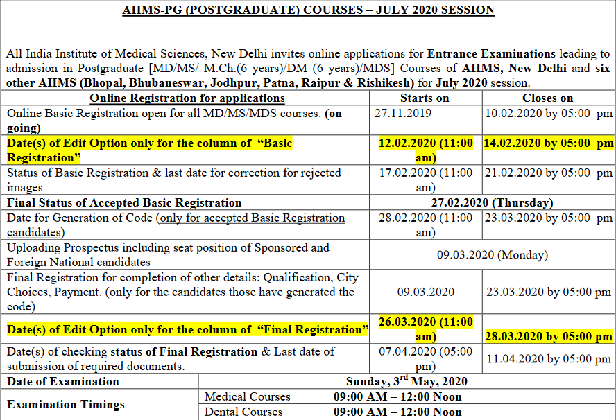 AIIMS PG July 2020 Schedule